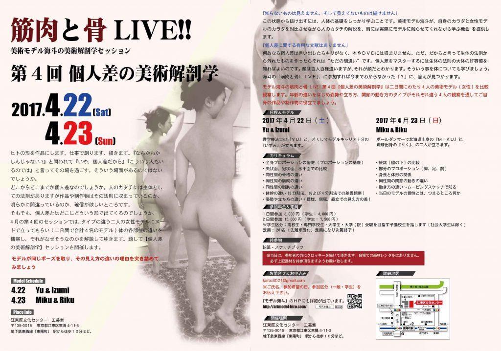 2017筋肉と骨LIVE第4回_個人差の美術解剖学