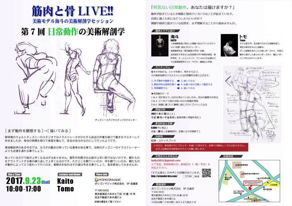 第7回日常動作の美術解剖学