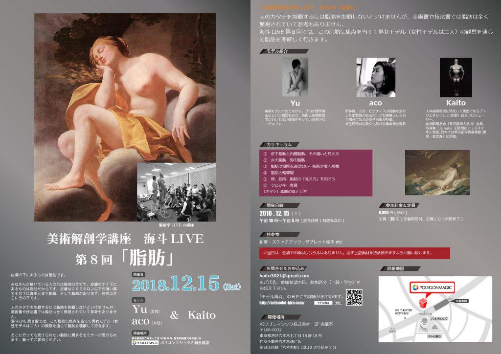 東京美術解剖学講座_第8回「脂肪」